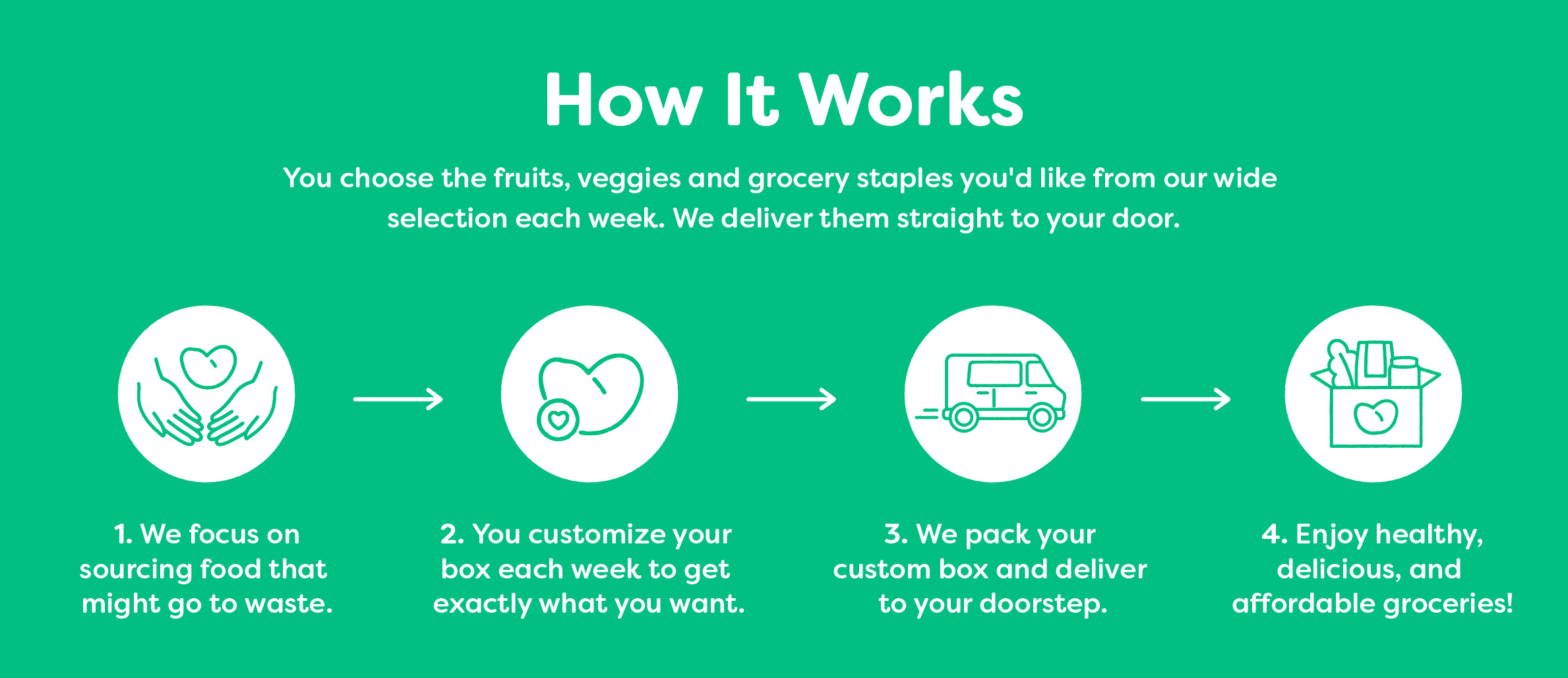 Imperfect Produce | Grocery Delivery for Organic Food, Fresh